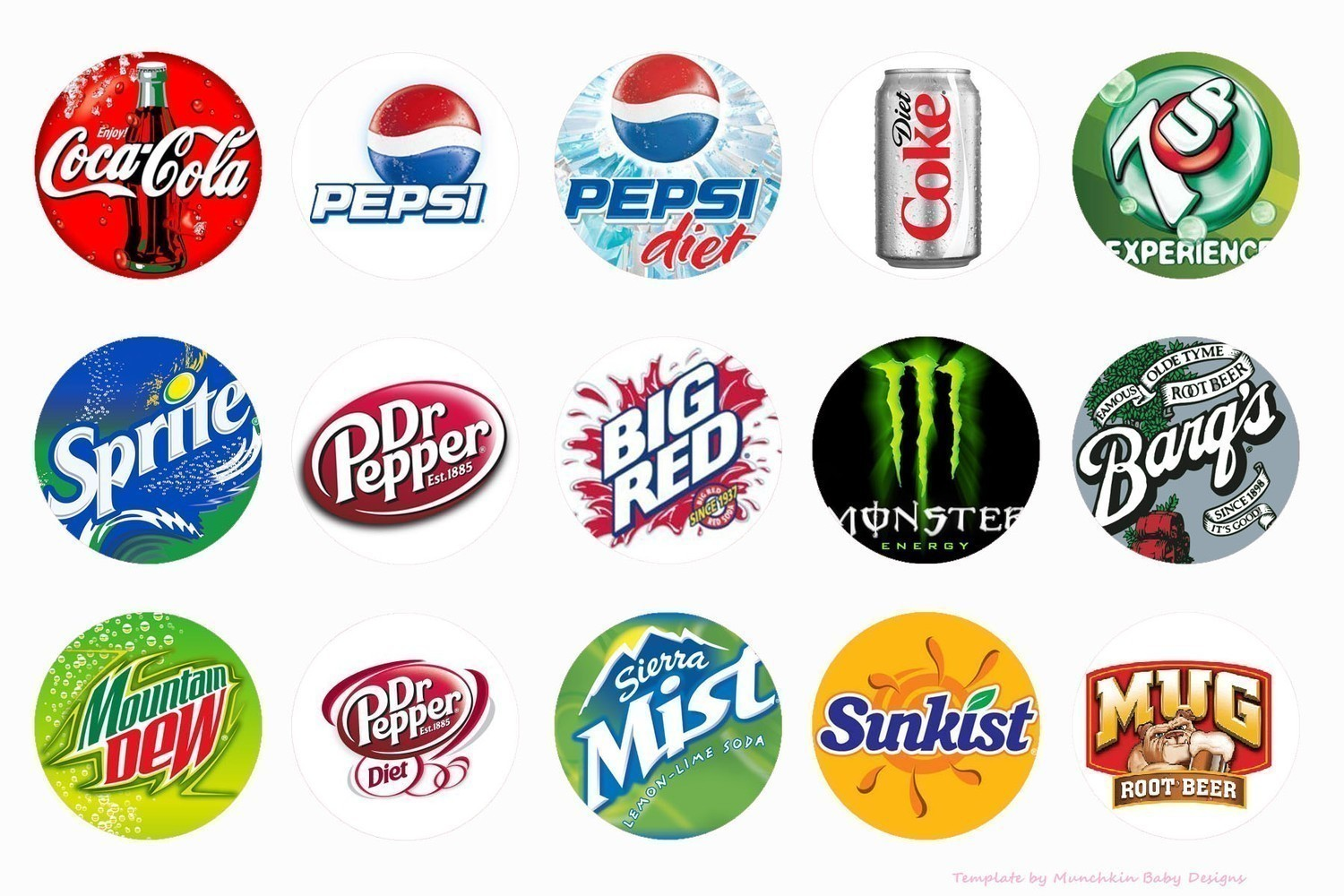 brand potency of soft drink in It was the biggest victory in the cola wars since michael j fox picked up his first  can of pepsi: diet coke last year passed pepsi to move into second place in.